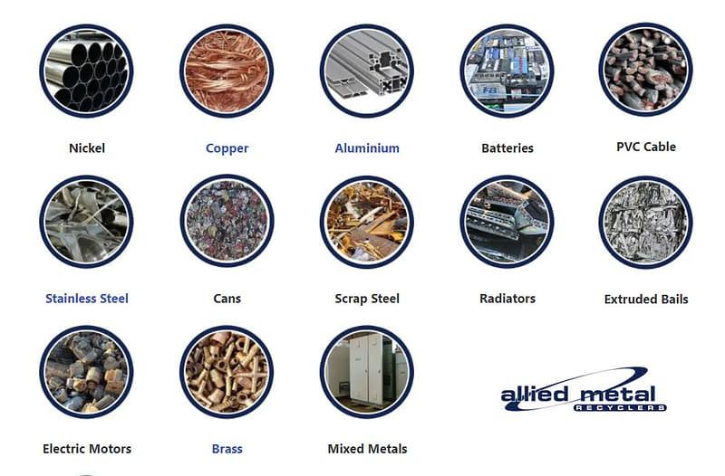 Different Types of Metals
